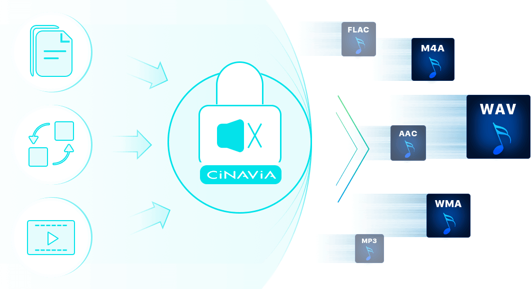 dvdfab blu-ray-cinavia-removal feature 5
